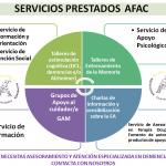 Servicios Especializados AFA CANTABRIA